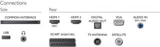 "Philips 24"" FHD TV New model 2017, DVB T2/C/S2, Digital cristal clear, 200 PPI, White, 16W"